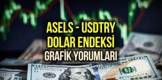 ASELS, USDTRY ve Dolar Endeksi