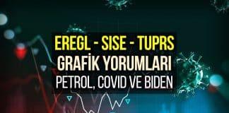 EREGL, SISE ve TUPRS grafik yorumları: Petrol, Covid ve Biden