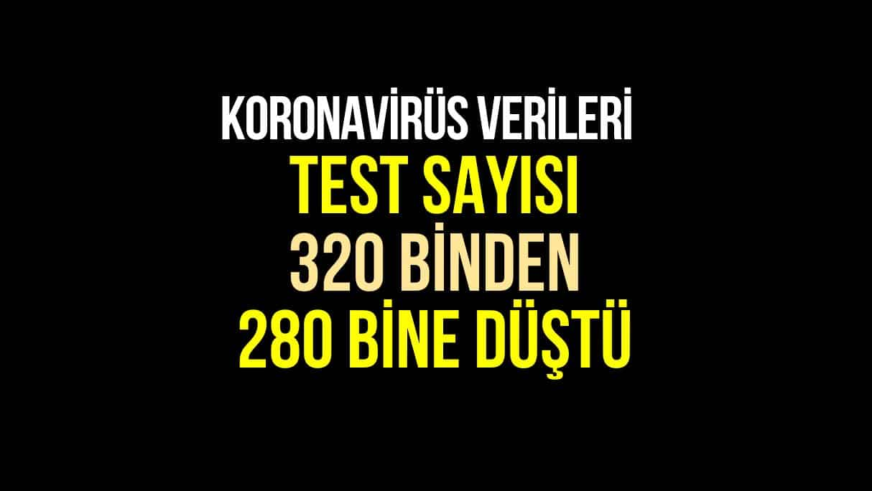 test sayıları
