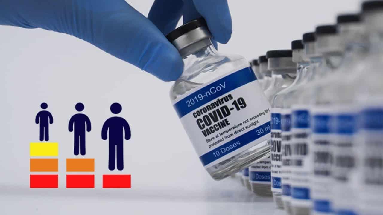 Covid aşısı