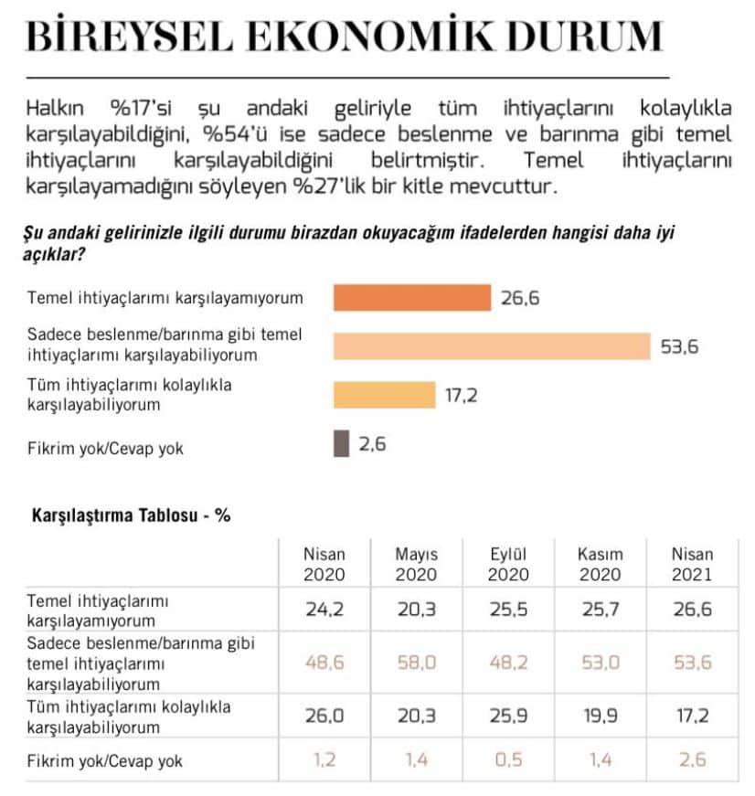 metropoll ekonomi