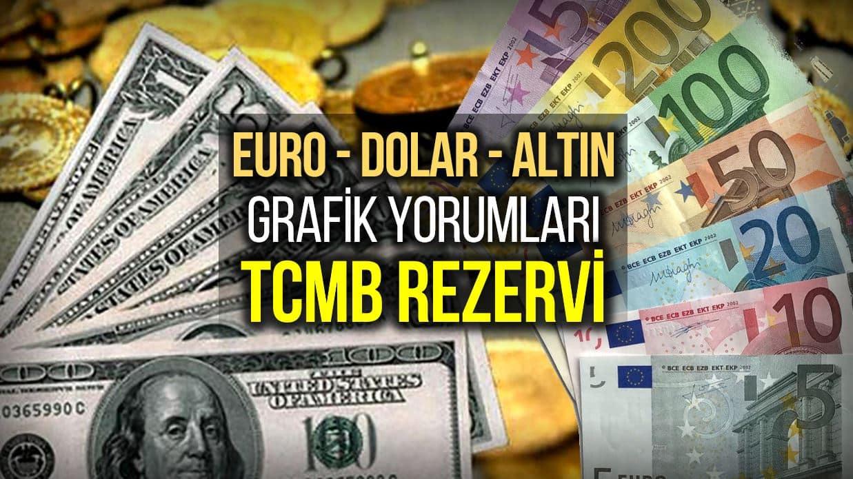 EURTRY Dolar XAUTRYG