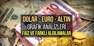 dolar euro altın