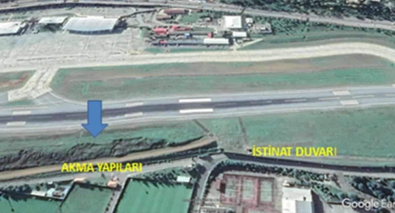 hava alanı